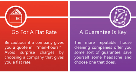 Flat Rate and Guarantee